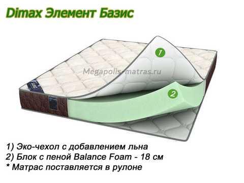 Матрас Dimax Элемент Базис с описанием слоев от Megapolis-matras.ru