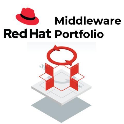 Red Hat Middleware Portfolio