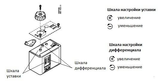 Danfoss Термостат капиллярный KP61-2