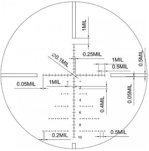 VECTOR OPTICS PARAGON 5-25X56