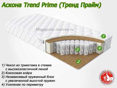 Матрас Аскона Trend Prime с описанием от Megapolis-matras.ru