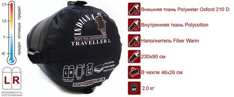 Спальный мешок INDIANA Traveller, схема.