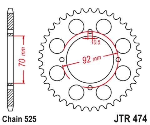 JTR474