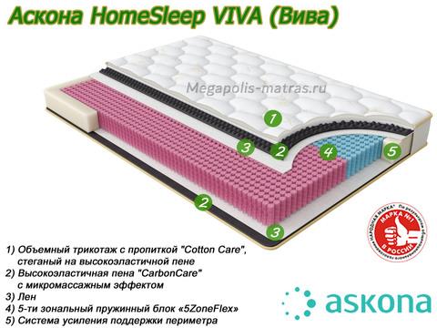 Матрас Askona HomeSleep Viva со слоями в Megapolis-matras.ru