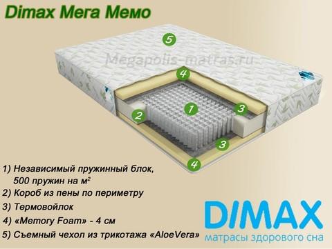 Матрас Димакс Мега Мемо от Мегаполис-матрас