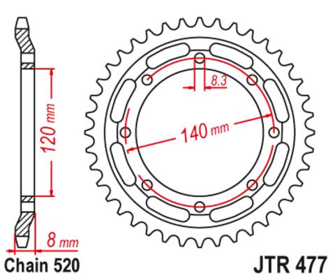 JTR477