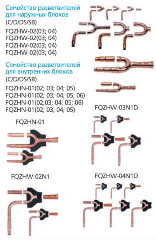 Разветвитель хладагента VRF-системы MDV FQZHW-02SB