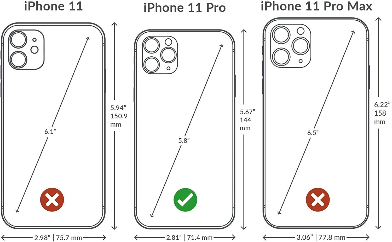 iphone 11 pro - python natural