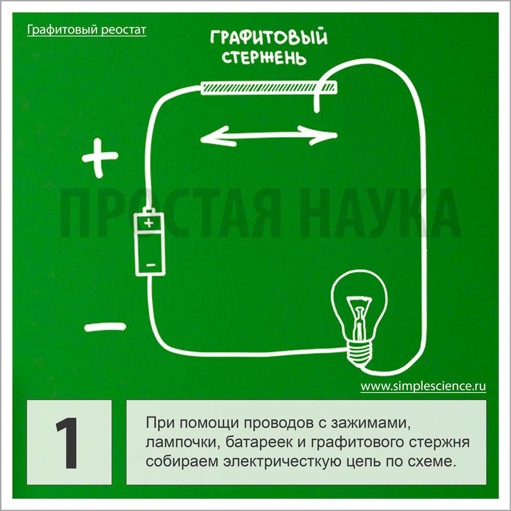 При помощи проводов с зажимами, лампочки, батареек и графитового стержня собираем электричесткую цепь по схеме.
