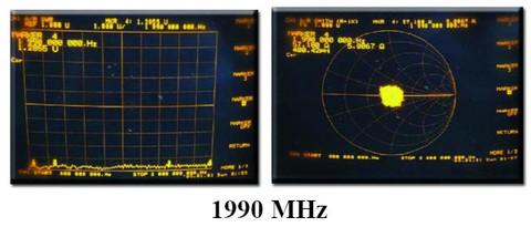 Диаграмма направленности 1990 МГц