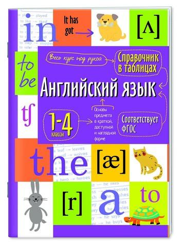 Справочник в таблицах. Английский язык для начальной школы