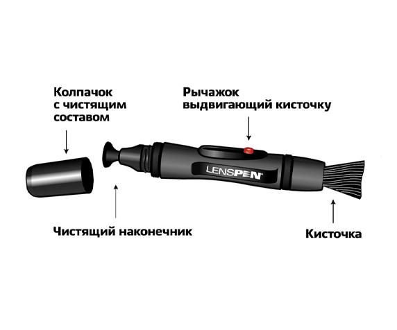 Карандаш для чистки оптики Lenspen LP-1 - фото 5 - функционал