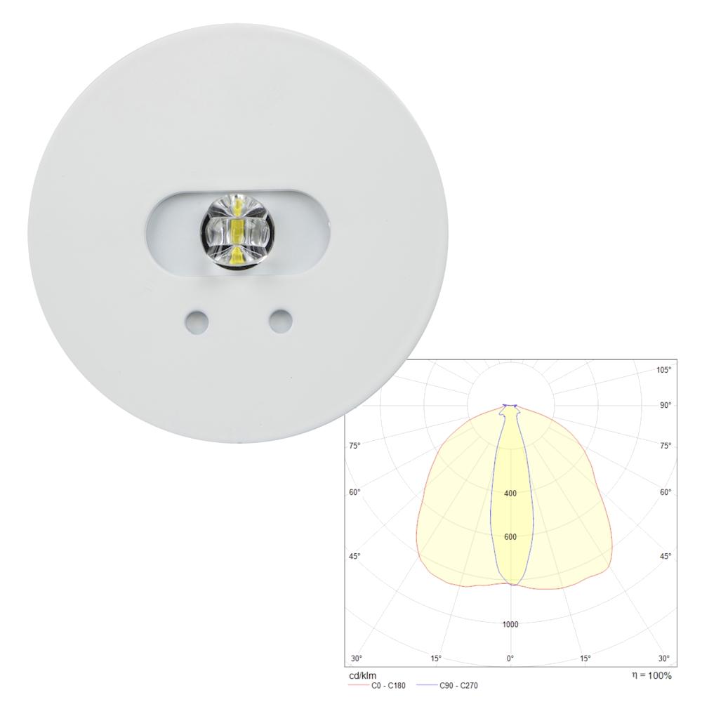 Аварийный светильник освещения путей эвакуации для высоких потолков SLIMSPOT II Line MIDBAY Teknoware с диаграммой светораспределения