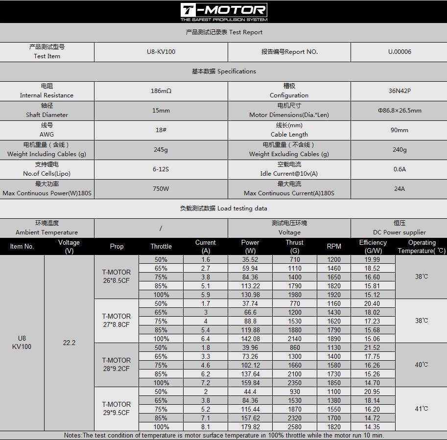 Технические характеристики электромотора T-Motor U8 KV100 и таблица испытаний мотора с различными карбоновыми пропеллерами при различных напряжениях и нагрузках