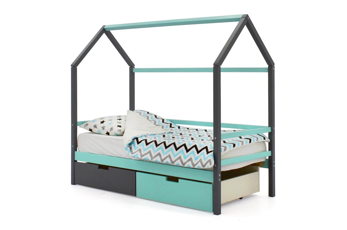 Кровать-домик «Svogen графит-мятный»