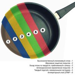 Сковорода 24 см, съемная ручка, AMT Frying Pans Titan арт. AMT I-424 AMT