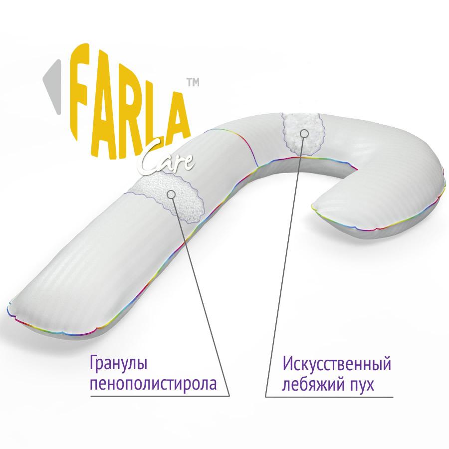 Подушки для беременных и кормящих мам Подушка для беременных и кормления Farla Care Pro-J razrez_J.jpg