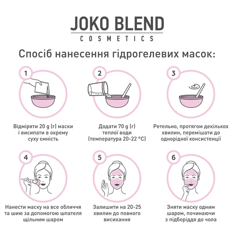 Маска гідрогелева Purifying Charcoal Joko Blend 20 г (4)