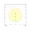 Диаграмма светораспределения для автономных светильников серии Stamina Zone IP65