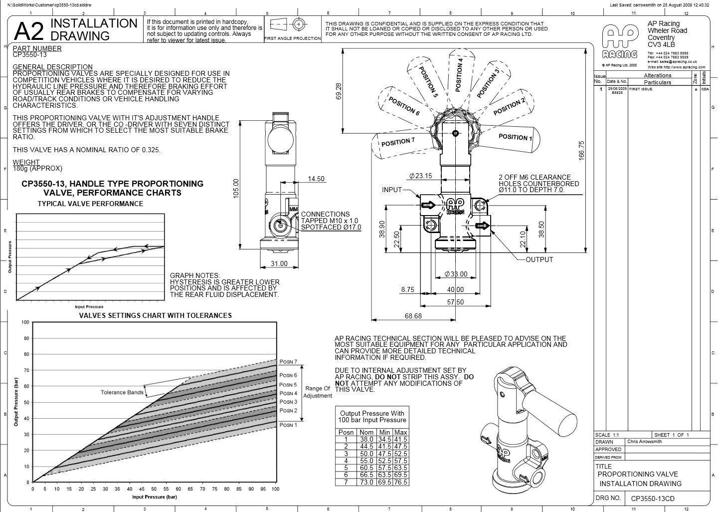 Схема флажкового регулятора