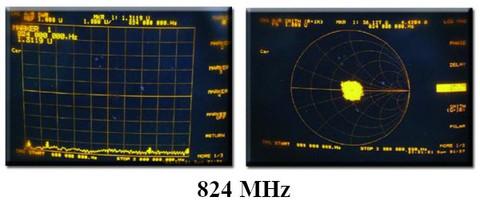 Диаграмма направленности 824 МГц