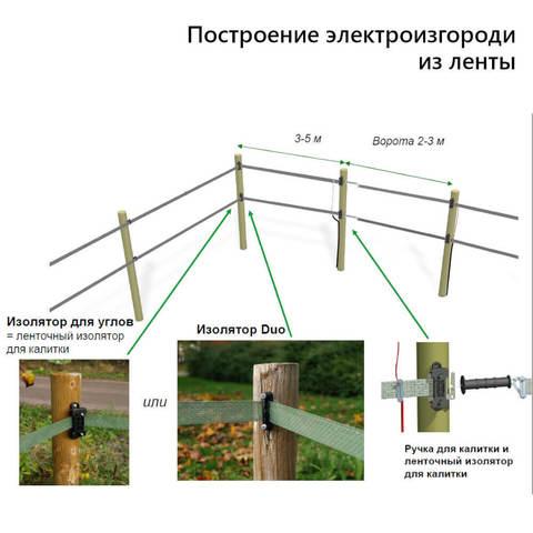 Комплектующие для электроизгороди для крс из лент, схема, фото