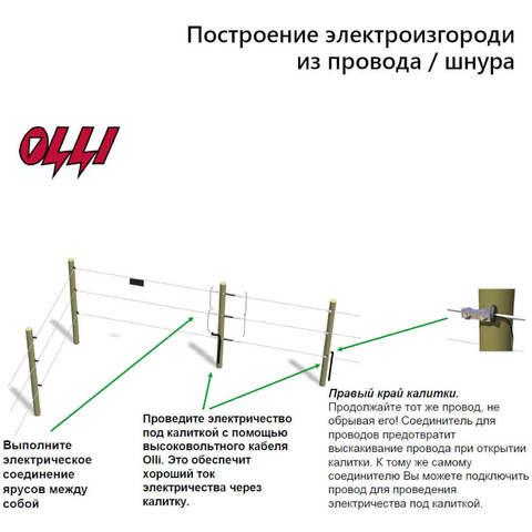 Схема установки электропастуха из шнура или провода, фото