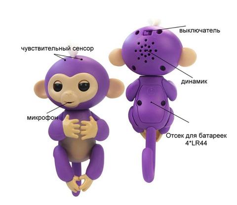 Интерактивная обезьянка Fingerlings Мия фиолетовая
