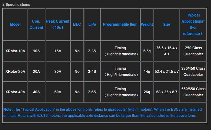 Характеристики ESC регулятора мотора HOBBYWING X-Rotor 10A