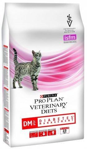 Для кошек при сахарном диабете
