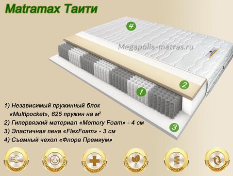 Матрас Матрамакс Таити купить в Москве от Megapolis-matras.ru