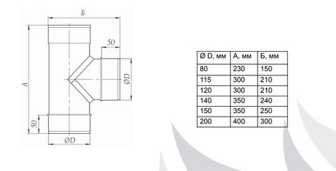 Тройник 90° «Супер», Ø140, 0,8 мм