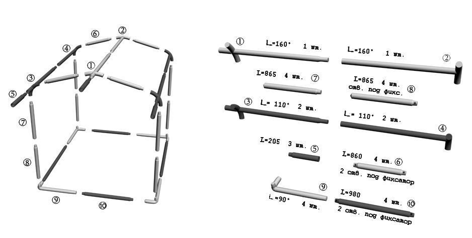 Схема сборки торговой палатки Митек Домик 2.0х2.0 Ø25 мм с логотипом