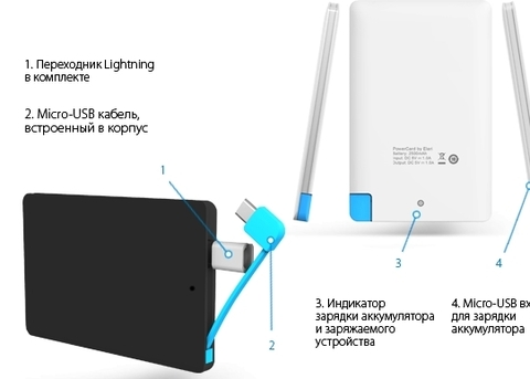 POWERBANK-КРЕДИТКА POWERCARD 5000 MAH