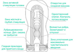 Мастурбатор TENGA