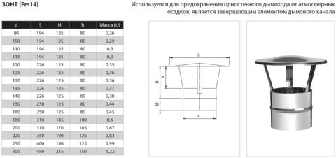 Зонт-К (430/0,5 мм) Ф115