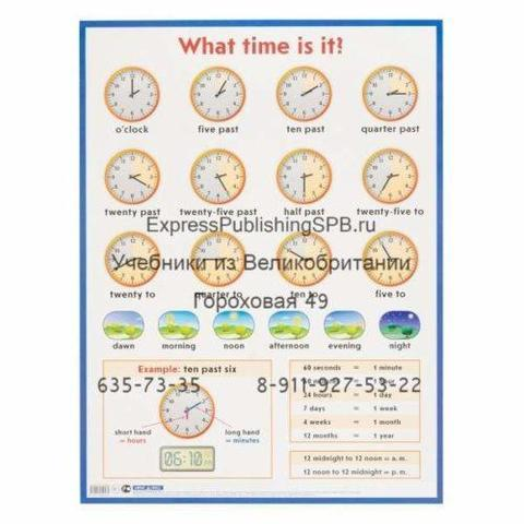 Который час? What time is it? Наглядное пособие на английском языке