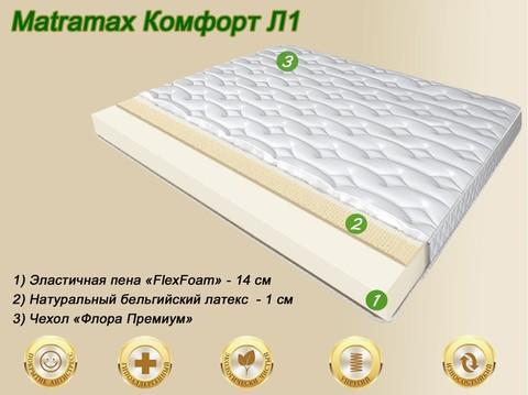 Матрас Матрамакс Комфорт Л1 купить недорого от Megapolis-matras.ru