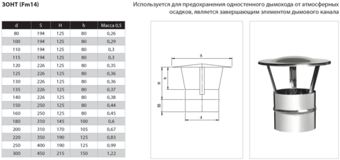 Зонт-К (430/0,5 мм) Ф200