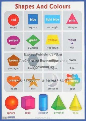 Формы и цвета, Shapes and colours. Наглядное пособие, Плакат.