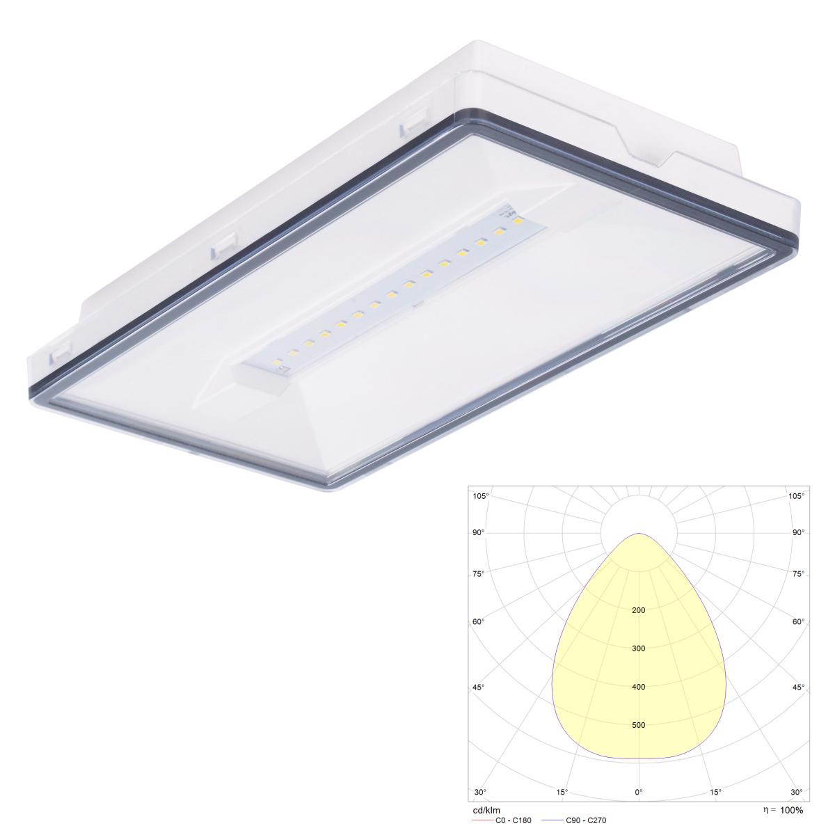 Vella LED SOH IP65 - аварийные светильники антипанического освещения для высоких пролетов