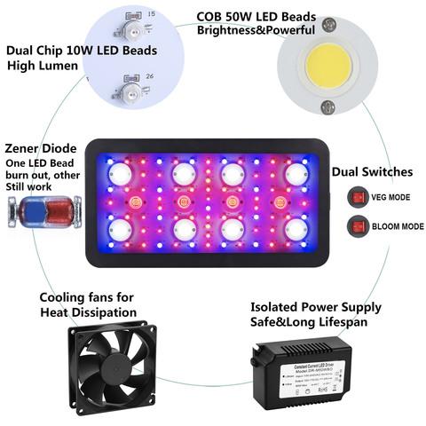 LED светильник с таймером Grit Double Chip Timing 240W( 240ват)