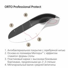 Ортопедические стельки Protect