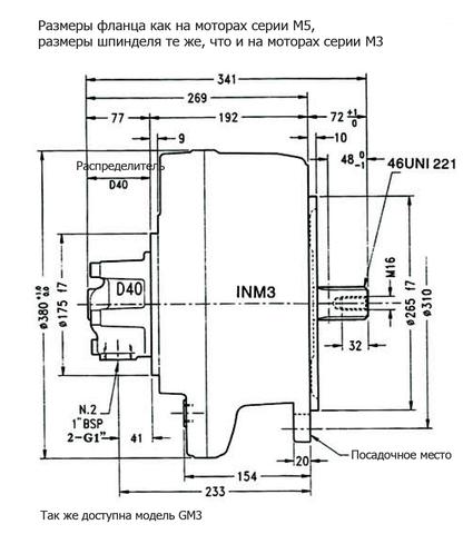 Гидромотор INM3-1000