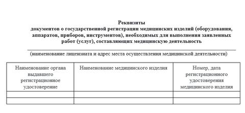 Реквизиты документов о государственной регистрации медицинских изделий (оборудования, аппаратов, приборов, инструментов), необходимых для выполнения заявленных работ (услуг), составляющих медицинскую деятельность