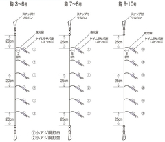 Снасть на корюшку Hayabusa HS100
