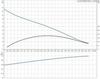 Дренажный насос Grundfos UNILIFT AP 35B.50.06.A1.V