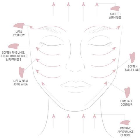 Скребок гуаша для массажа - Сердце (розовый кварц, 8 см)
