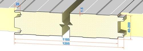 Сэндвич-панель стеновая PIR, 1185мм