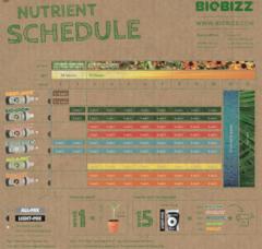 Карта кормления BioBizz, таблица применения удобрений Био Биз